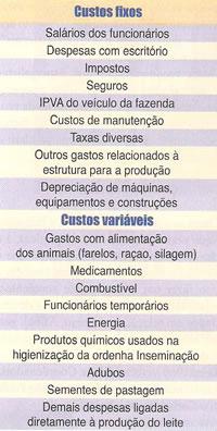 FIXOS x VARIÁVEIS