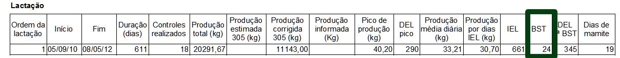 http://www.ideagri.com.br/siteideagridados/New/FAQ/BST1.png