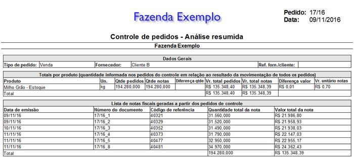 Relatório Exemplo